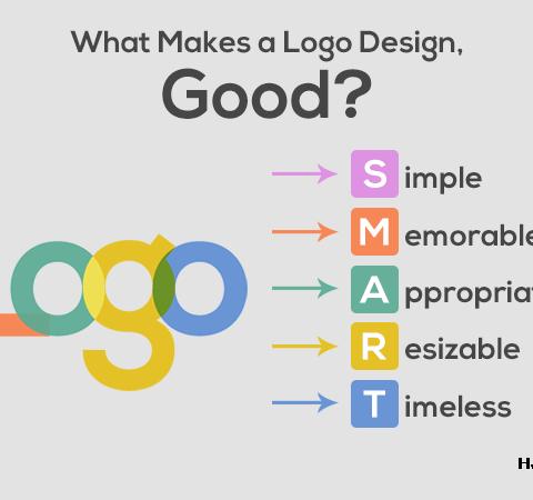Pahami Prinsip Memilah Font buat Konsep Logo Biar Brand Gampang Dikenal